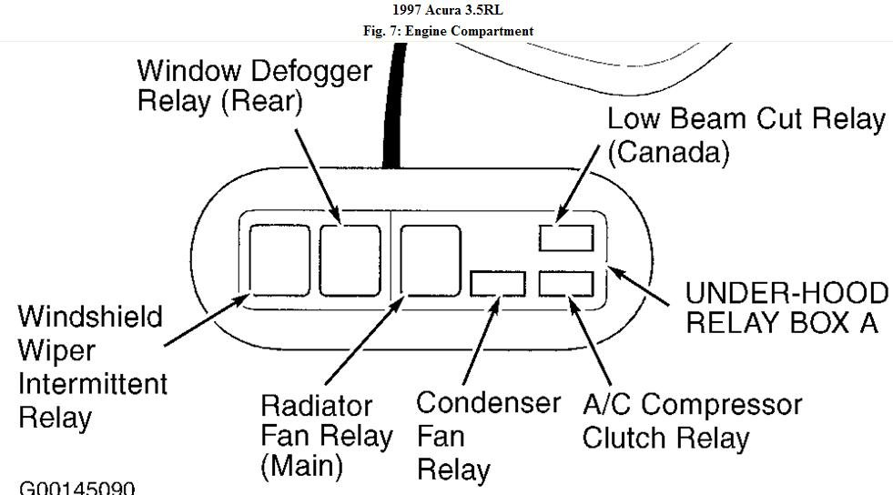acura rl fuse box location 2002 acura rl fuse box diagram i have an acura rl 97 and my auxillary cooling fan did not ...