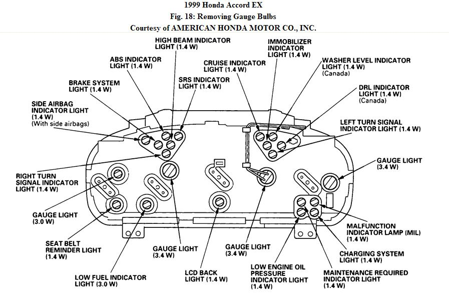 honda accord stereo wiring diagram images honda civic 2002 honda accord dash wiring diagram description on 2004