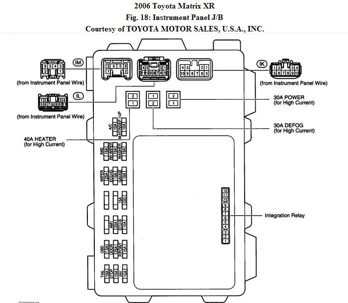 2007 toyota matrix fuse box diagram 2010 matrix fuse box diagram 2006 toyota matrix radio fuse location and how to access it #11