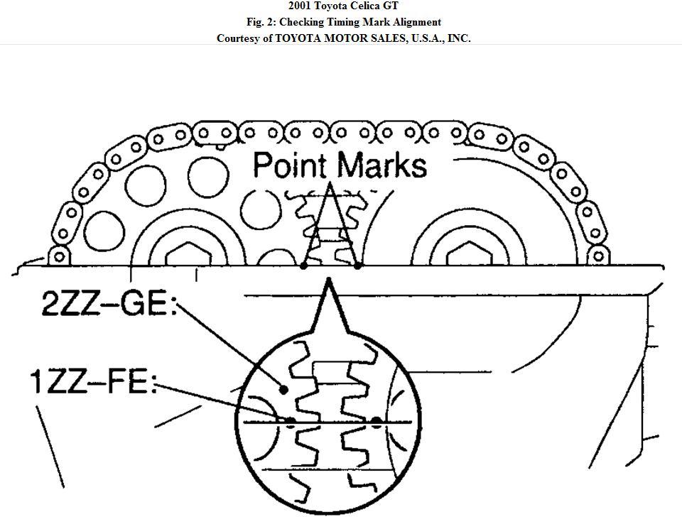 Timingmark Celicagtfig on Toyota Celica 2 Liter Engine Timing Marks