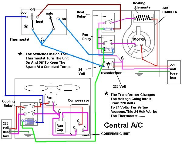 Diagram  Ac Unit Contactor Wiring Diagram Full Version Hd