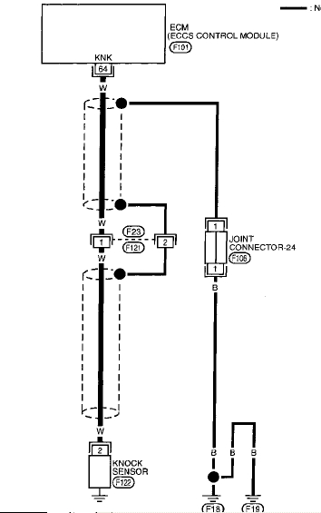 i have a nissan maxima 1998  wiring problem on knock sensor  the car has some kind of a coaxial
