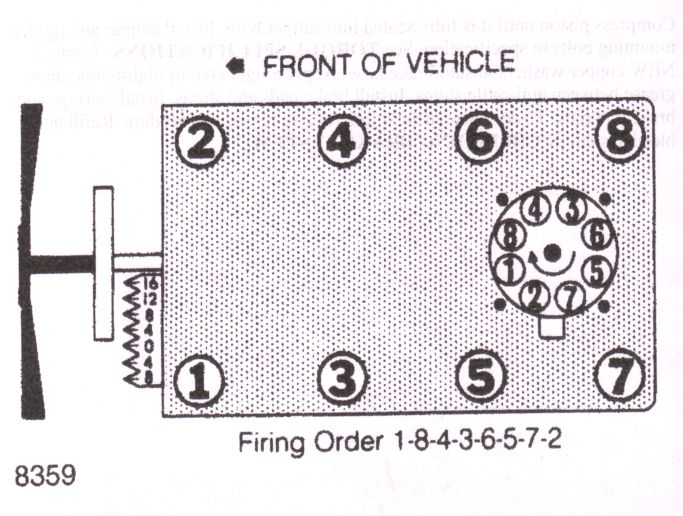 Scan on Chevy 350 Distributor Firing Order