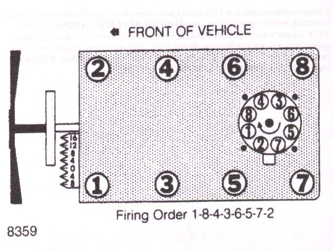 wiring diagram chevy 350 distributor cap. chevrolet. automotive, Wiring diagram