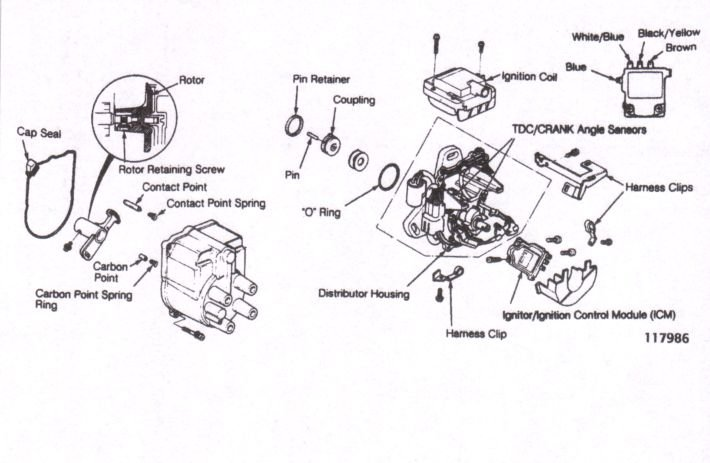 where is the ignition module and the ignition coil located