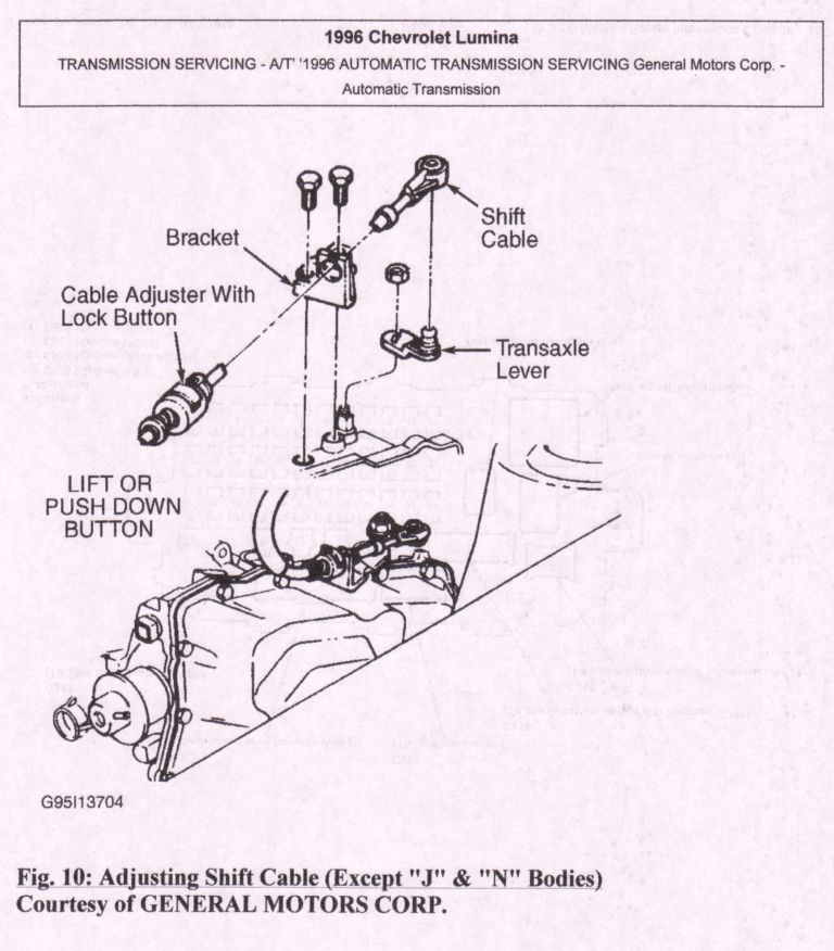 I Installed A Shifter Cable On A 1996 Chevrolet Lumina And