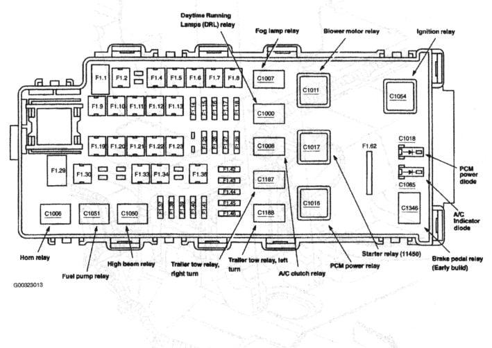 2004 explorer fuse diagram. Black Bedroom Furniture Sets. Home Design Ideas