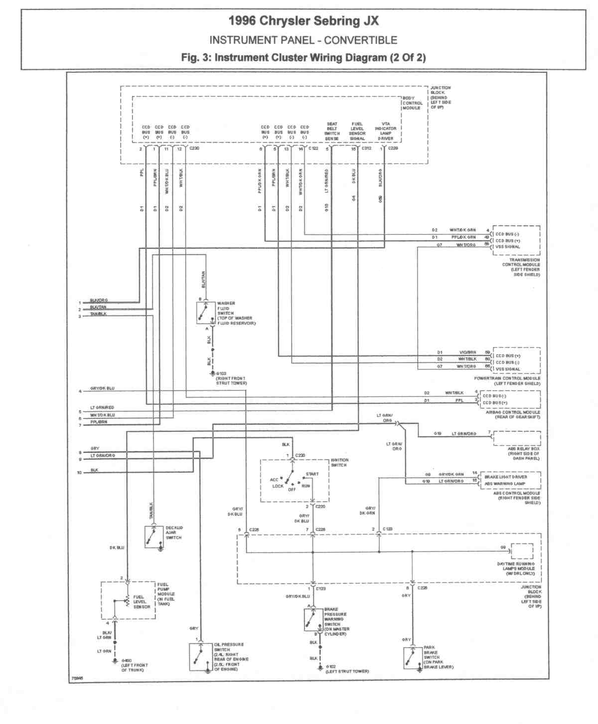 Docu on Chrysler Sebring Convertible Wiring Diagram