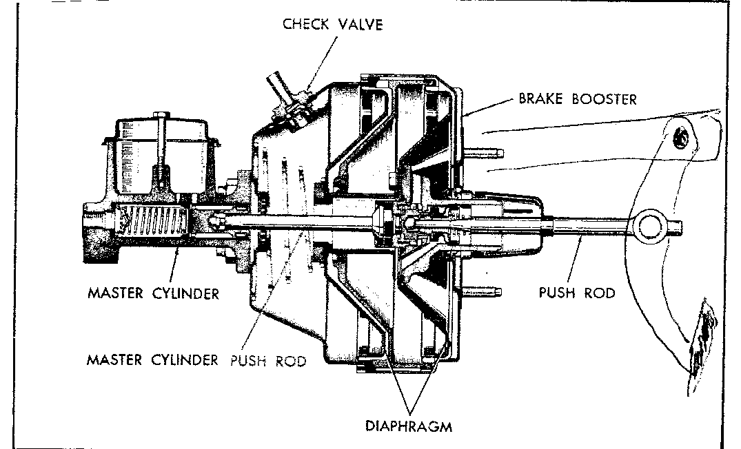 power booster diagram