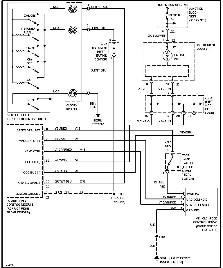 1999 dodge dakota computer wiring diagram