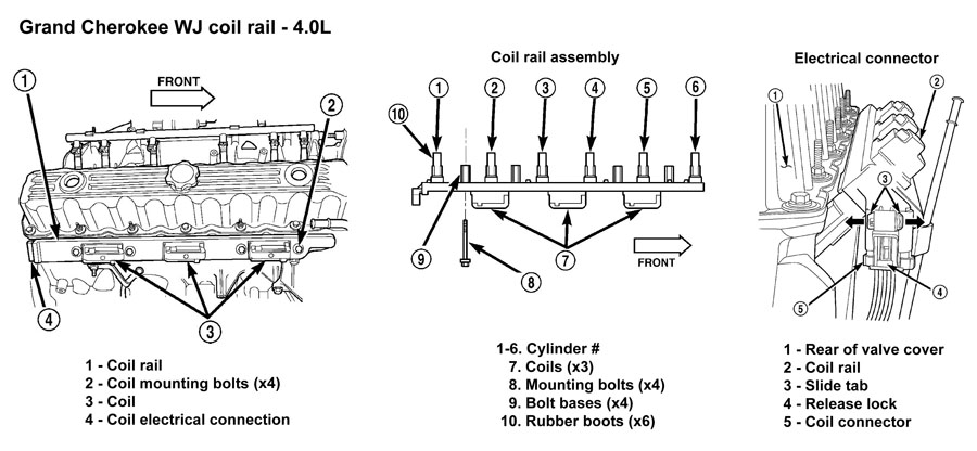 06 jeep liberty engine wiring diagrams  | 820 x 616