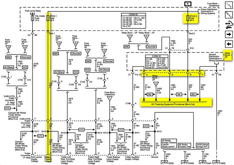 chevy 4wd wiring diagram get free image about wiring diagram 2005 chevy silverado trailer wiring harness diagram 2005 chevy silverado 2500hd trailer wiring diagram