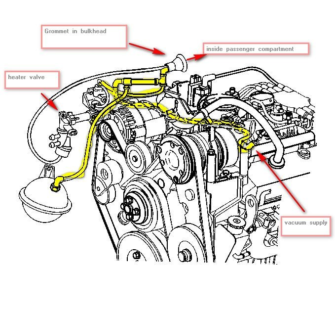 1996 Gmc Safari Cargo Head Gasket: Engine Diagram For 2000 Chevy Astro Van
