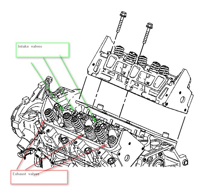 pontiac 3400 engine diagram pontiac wiring diagrams