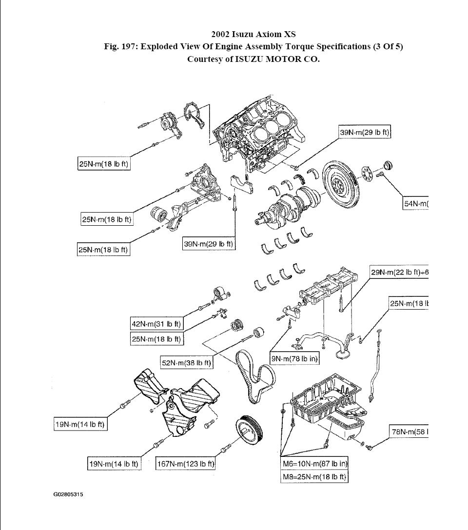 I Have A 2002 Isuzu Axiom 3.5L V6 2 WD. I Need The Torque