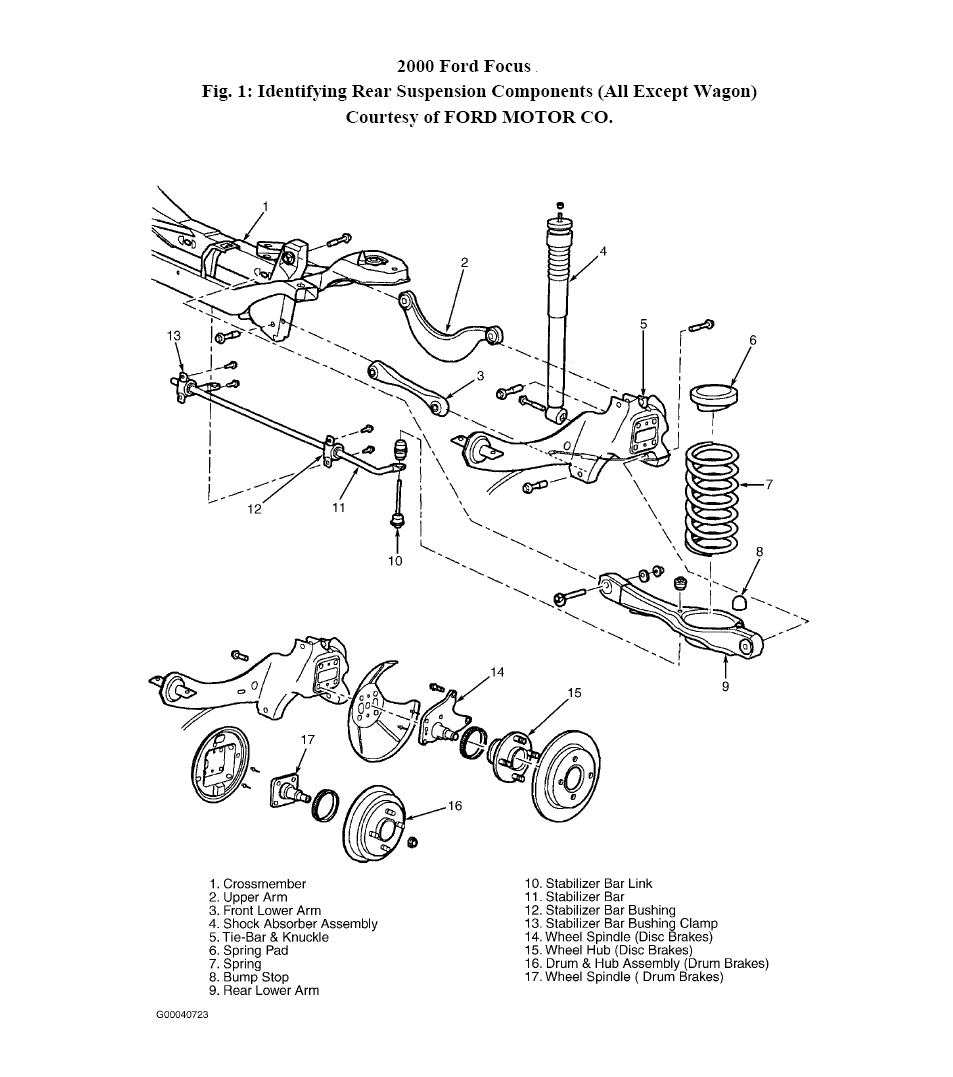 what is the torque specification for the rear axle attach ... ezgo rear end diagram ford focus rear end diagram