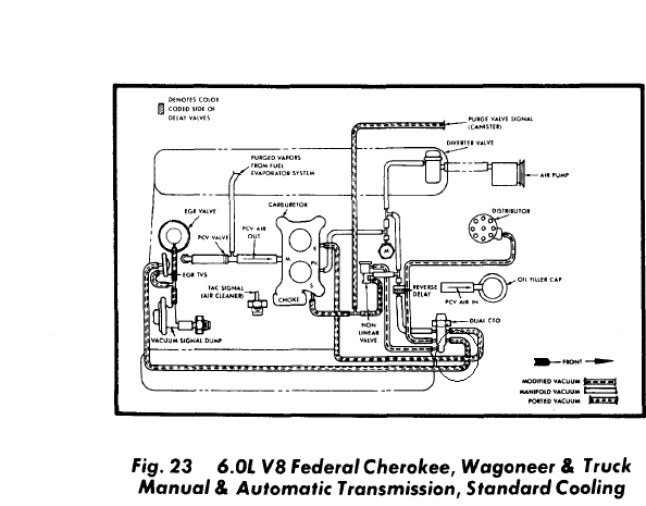 i need vacuum line diagram on an amc 360 with edelbrock intake without egr or power brakes  need