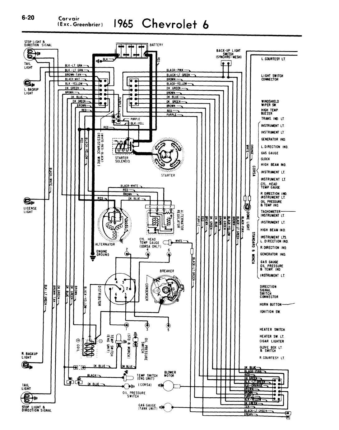 1965 Corvair Wiring Diagram Fuse Box Printable Engine I Need Diagrams For Speed Wipers And Headlight Switch Sam Graphic