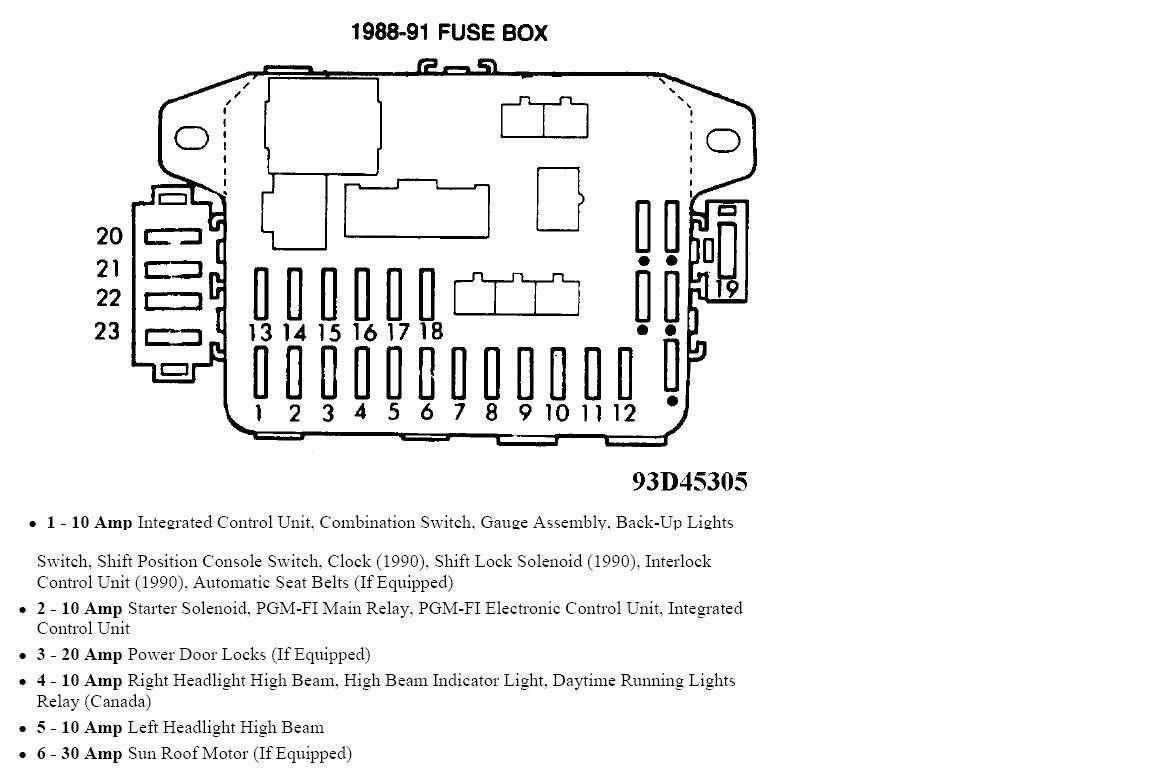 1985 Honda Crx Fuse Diagram Free Wiring For You 92 Civic I Have A 1989 Dx And It Doesn T Fusebox 85 Radio