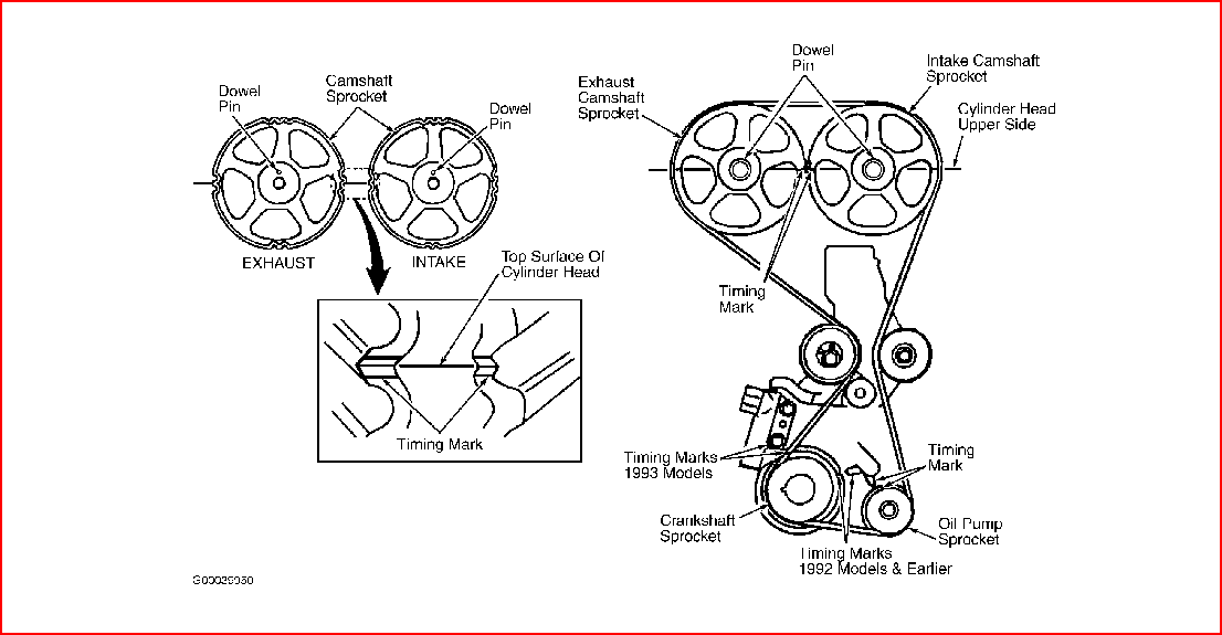 14949 Timing Belt Replacement 4g63 Non Turbo Belt on Mitsubishi 4g63 Timing Belt Marks Diagram