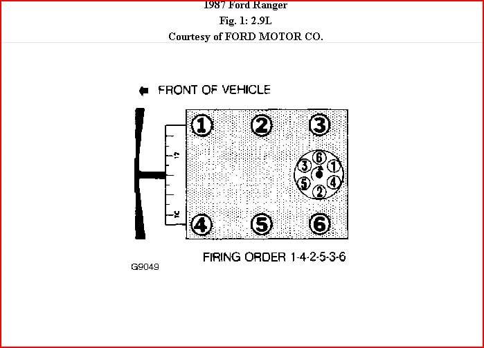 87 ford 460 spark plug wire diagram  ford  auto wiring diagram