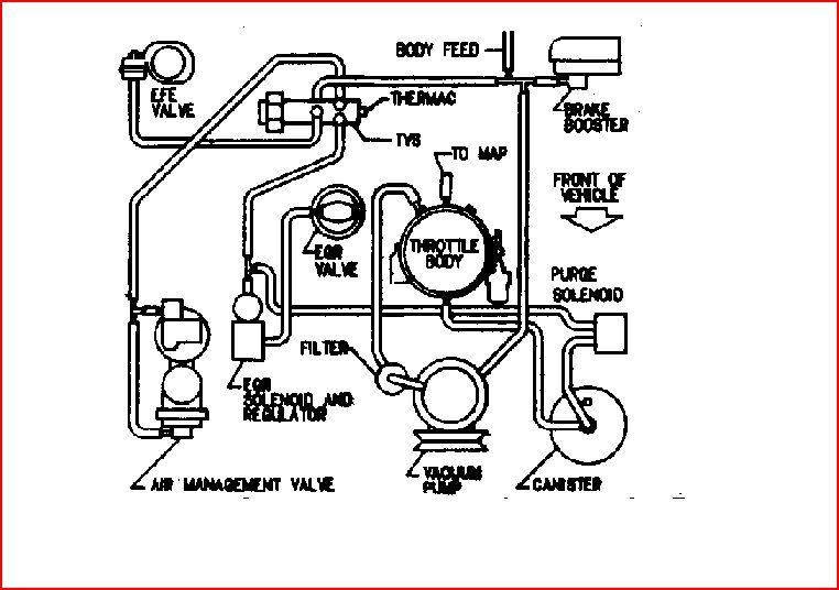 i need a diagram for the installation of a vacume pump for
