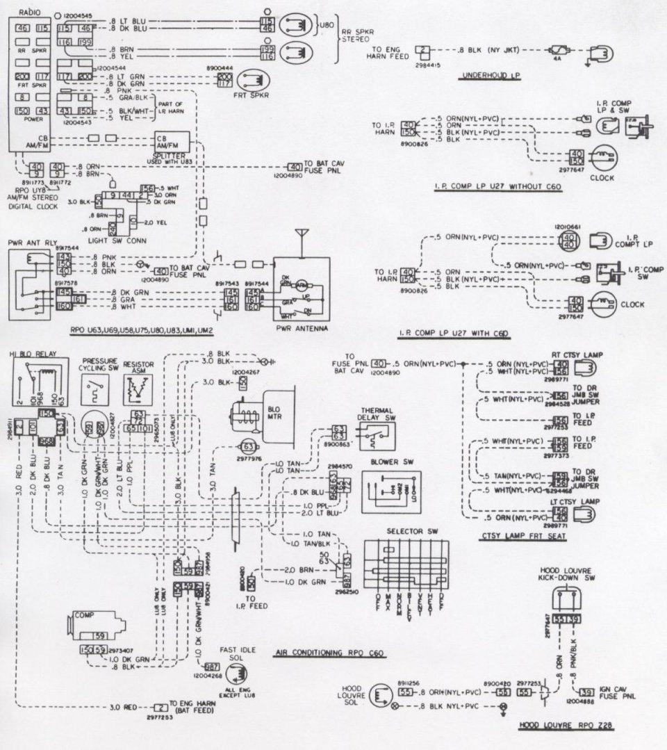 81 camaro wiring diagram detailed schematics diagram rh jppastryarts com 1984  camaro z28 fuse box location