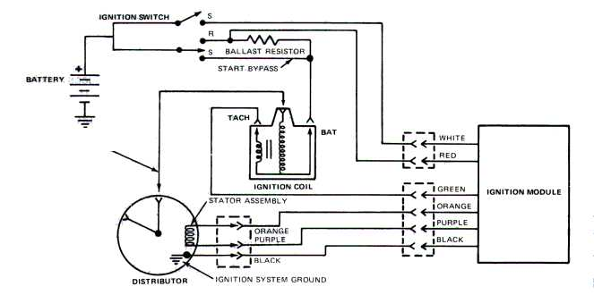 msd 6al wiring diagram mustang 5 0 msd image msd 6al wiring diagram mustang 5 0 wiring schematics and diagrams on msd 6al wiring diagram