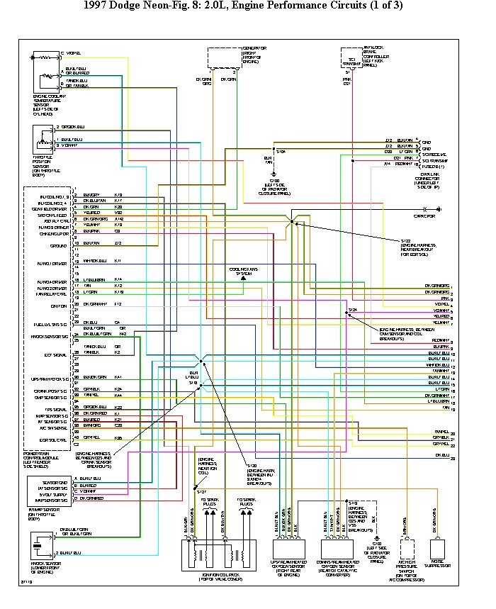 2000 dodge neon wiring schematic neon free printable wiring diagrams