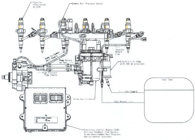 mins isl fuel system diagram  mins  free engine image for
