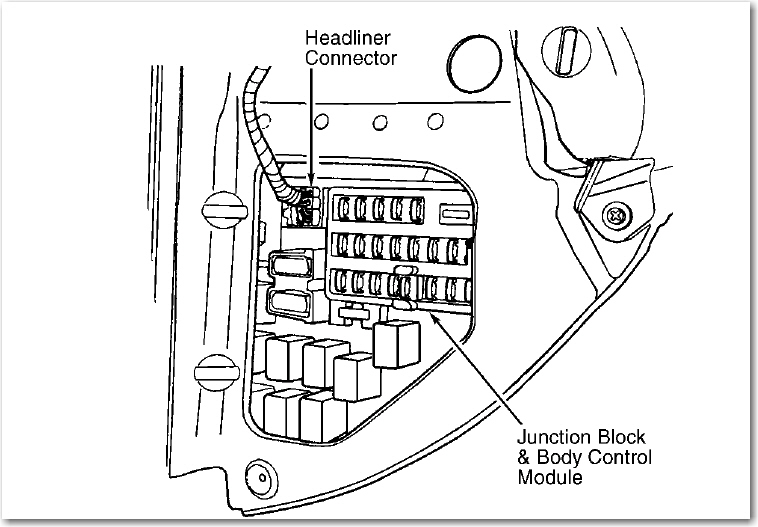 looking for fuse box on a chrysler 300m cigarette lighter