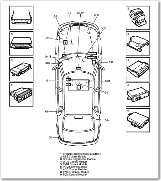 2003 saab 9 5 wiring diagram 2004 saab 9 5 wiring diagram my 2003 saab 9-5 has had a problem with the headlights ...