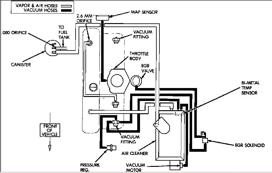 jeep tj vacuum hose diagram