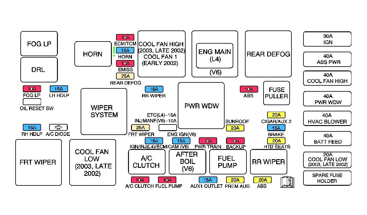 2003 Saturn Vue Fuse Diagram Wiring Diagrams 2004 Cooling Fan Get Free Image Ion Box Locations