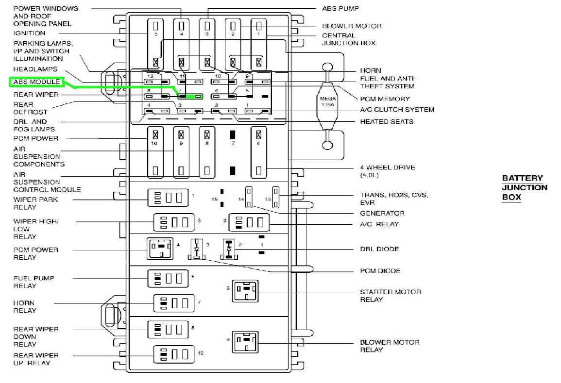 1udxl 01 Ford Explorer Disconnect on ford f 150 fuse box