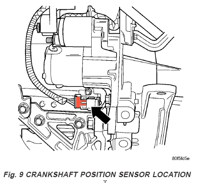 Pt Cruiser 2007 Ac Fan Wiring Diagram besides Brakes likewise 2009 Nissan Altima Qr25de Engine  partment Diagram together with 97 Jeep Cherokee Radio Wiring Diagram moreover Transmission. on dodge cooling system diagram