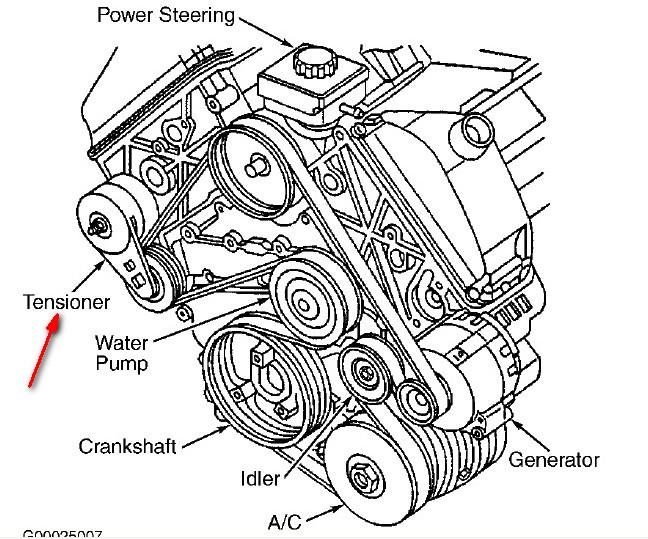 1993 oldsmobile cutl supreme engine diagram 1999 cutlass