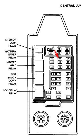 ford expedition fuse panel wire diagram html