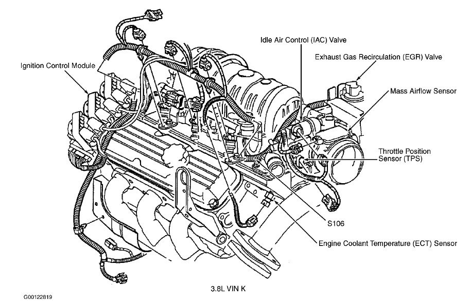 2000 buick regal coolant sensor diagram 2001 ford taurus diagram