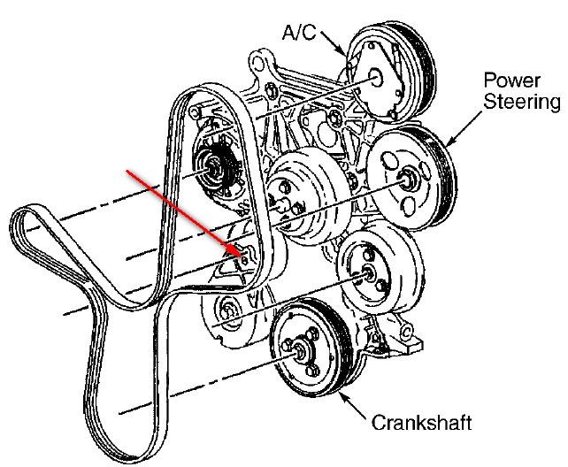 Chevy Cobalt Owners Manual Chevy Cobalt.html | Autos Weblog
