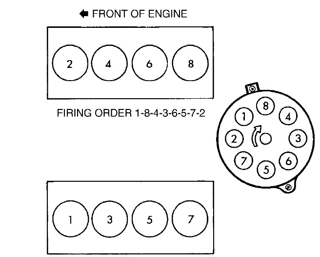 here  i would like to know the firing order for a 1994