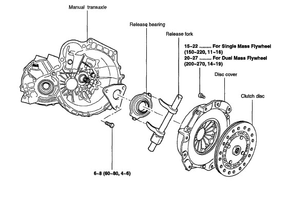 I U0026 39 M Removing A Manual Transmission From A 2000 Hyundai