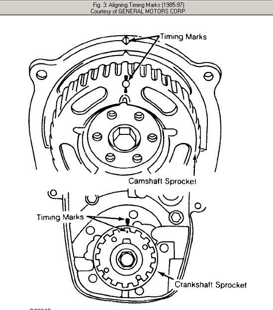 Where Do I Align The Camshaft Pulley When Installing Timing Belt On 1998 Chevy Metro 1 3 Liter