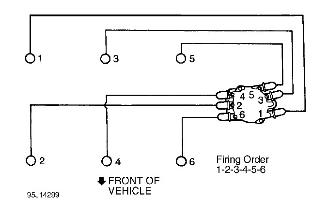 firing order for 1999 chrysler cirrus 2 5 v6. Black Bedroom Furniture Sets. Home Design Ideas