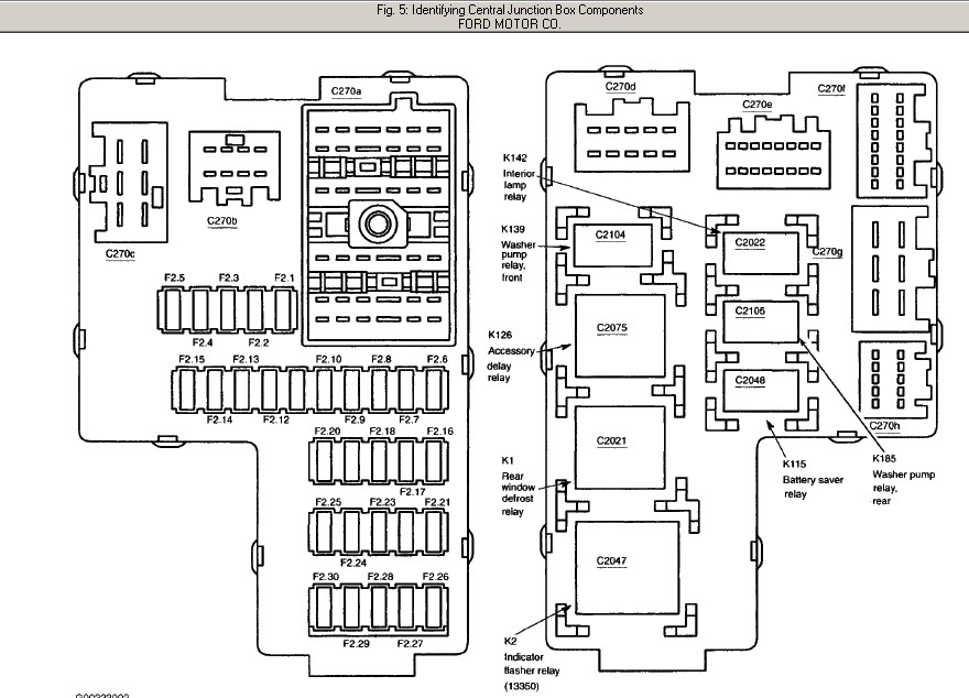 2002 explorer fuse box layout 2002 wiring diagrams online