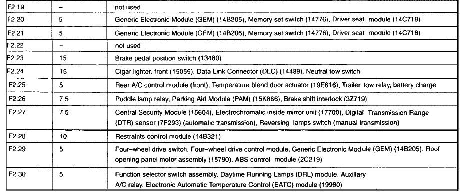 2002 Ford Explorer Fuse Box Diagram Needed