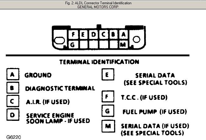 spark plugs 1994 honda accord engine diagram 2000 kia