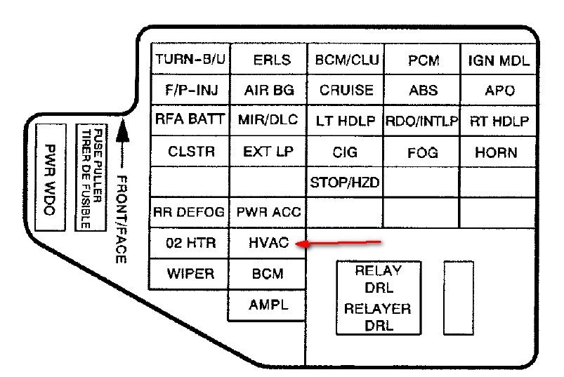 1999 pontiac sunfire fuse box diagram 1996 sunfire fuse box my license plate lights are not working. do you have a ...