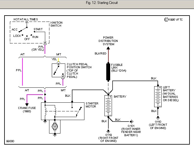 gmc wiring diagram going down cab driver side