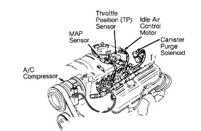 T11316653 Replacing radiator 1998 jeep grand moreover Index together with Dodge Ram Crankshaft Position Sensor Location additionally 2000 Jeep Wrangler Wiring Diagram moreover 5svhk Jeep Grand Cherokee Laredo 95 Laredo 4 0 Auto Tranny Intermittent. on 1998 jeep cherokee xj wiring diagram